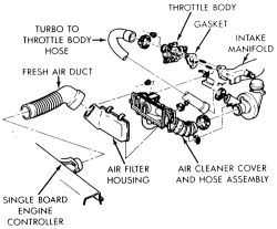 97 Ford Expedition Engine Diagram Justanswer 3dac4 2000