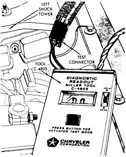 Diagnostic: Autozone Diagnostic Test