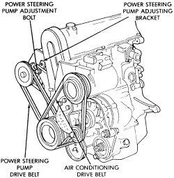 5 7l Hemi Engine Timing Chain Diagram, 5, Free Engine