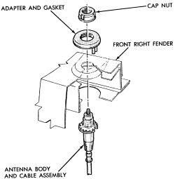 Car Antenna Connector Types Car Antenna Connection Wiring