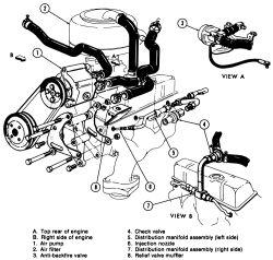 1996 Dodge/Ram Truck RAM 1500 1/2 ton 2WD 5.9L FI OHV 8cyl
