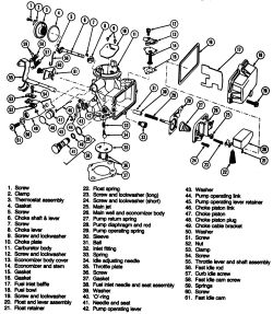 94 Jeep Wrangler Wiring Diagram Repair Guides