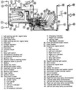 Jeepster Color Wiring Diagram : 29 Wiring Diagram Images