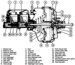 Yukon Power Ke Booster Diagram, Yukon, Free Engine Image