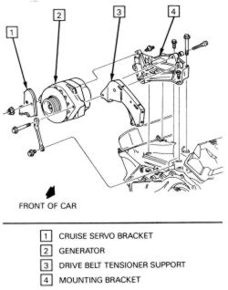 gm one wire alternator wiring diagram 1989 bass tracker pro 17 repair guides charging system autozone com click image to see an enlarged view