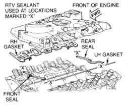 Cadillac Deville Fuel Pump Removal, Cadillac, Free Engine