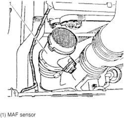 Gm Ls1 Maf Sensor Wiring Diagram, Gm, Free Engine Image