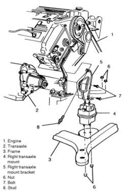 Cadillac Engine Cradle Chevy Engine Cradle Wiring Diagram