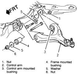 1998 Cadillac Deville Rear Suspension Diagram 2002 Buick