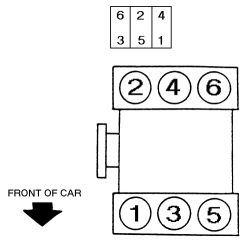 Honda Del Sol Radio Wiring Diagram Honda Element Radio