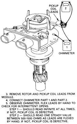 Ohmmeter: Ohmmeter Testing Fuse
