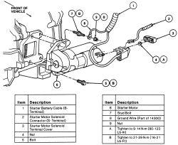2006 Ford Truck F350 Super Duty P/U 4WD 6.0L Turbo Dsl OHV