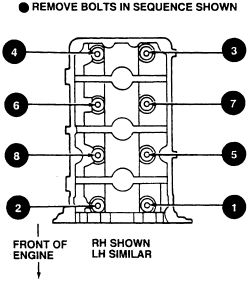 schematics and diagrams: How to remove Cylinder Head on