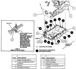 2001 Ford Truck F250 Super Duty P/U 2WD 5.4L FI SOHC 8cyl