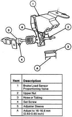 Brake bleeding sequence ford taurus