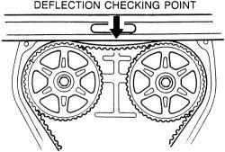My Mazda Protege 98 sedan seems to have a timing belt problem