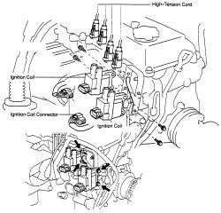 Ford repair professionals: Toyota Ignition Coil Pack
