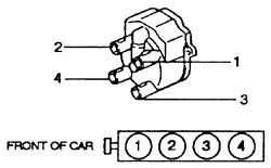 Toyota 2rz Engine Toyota 1JZ Twin Turbo Engine Wiring