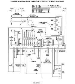 land cruiser radio wiring diagram airplane cockpit | repair guides diagrams autozone.com