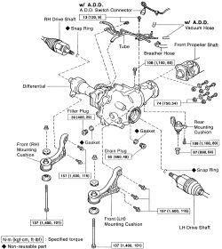 | Repair Guides | Front Drive Axle | Differential Carrier | AutoZone