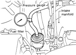 Nissan Fuel Pump System ~Owner Pdf Manual