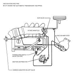 1989 Volkswagen Cabriolet Vacuum Diagram 1989 Volkswagen