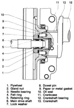 Delphi Delco Wiring Diagram, Delphi, Free Engine Image For