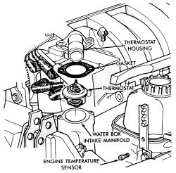 Subaru Brz Exhaust Diagram Dodge Dart Exhaust Diagram