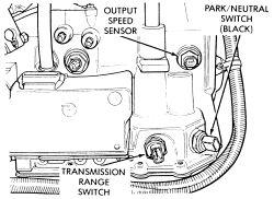 Fiero v8 transaxles, ~gear driven garden tractor transaxles~