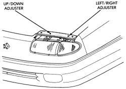 1994 Chrysler Lebaron GTC: headlamps..two bolts..engine