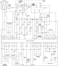 88 Oldsmobile Radio Wiring Diagram Oldsmobile Radio Wiring