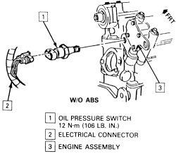 vw beetle charging system wiring diagram utility trailer light | repair guides sending units and sensors oil pressure unit autozone.com