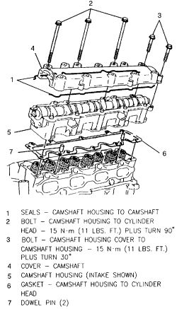 2001 chevy malibu engine diagram 2002 ford escape fuel pump wiring | repair guides mechanical camshaft carrier cover autozone.com