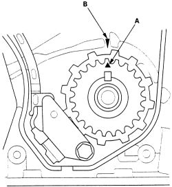 97 honda: the timing belt and spark plugs..rotor..converter