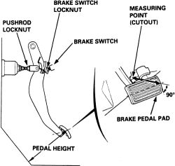 1990 honda accord brake light wiring diagram umts network architecture | repair guides operating system switch autozone.com