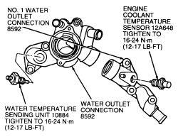 2003 Ford Truck F150 1/2 ton P/U 2WD 4.6L MFI SOHC 8cyl