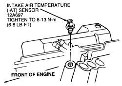 Temp Sensor Location Mazda B2200, Temp, Free Engine Image