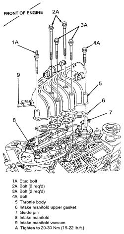 Throttle Position Sensor Honda Element Honda Element