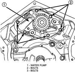 Sebring Bolt Pattern « Design Patterns