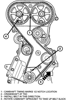 ford focus serpentine belt diagram 2016 isuzu npr radio wiring | repair guides engine mechanical components timing autozone.com