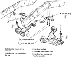 2000 Ford Ranger Front Stabilizer Bar Diagram, 2000, Free