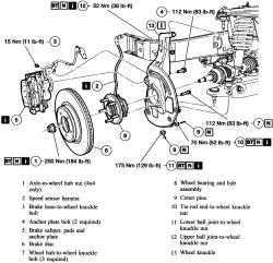 1995 Chevrolet Truck K1500 1/2 ton Sub 4WD 5.7L TBI 8cyl