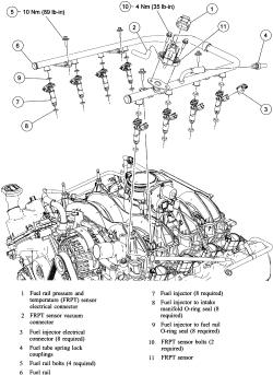 1996 Chevrolet Lumina-Sedan/Coupe 3.1L SFI OHV 6cyl