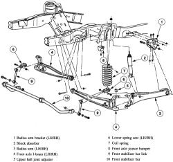 1993 Chevrolet Truck K1500 1/2 ton Sub 4WD 5.7L TBI OHV