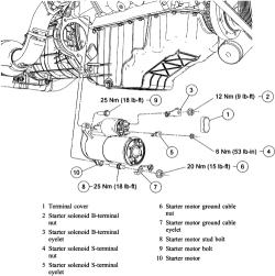 Volvo Vnl Wiring Diagrams Volvo Truck Wire Diagram Hazard