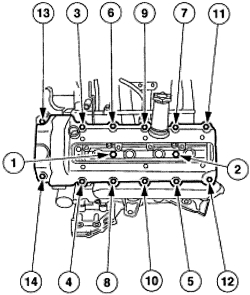 Engine Coolant Leak Sealer Coolant Leak Color Wiring