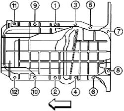 2003 Hatz Engine Wiring Diagram Repair Guides Engine Mechanical Components Oil Pan