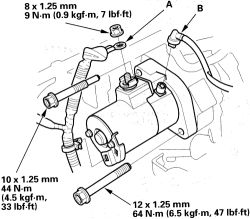 Saturn Steering Column Wiring Diagram 00 Jeep Cherokee