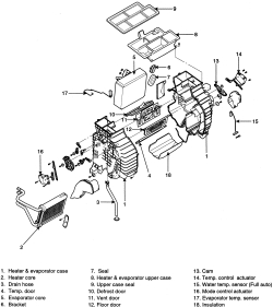 Service manual [2008 Kia Sorento Heater Core Removal