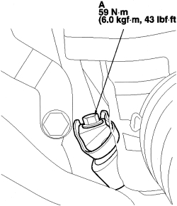 HowToRepairGuide.com: How to replace rack and pinion on